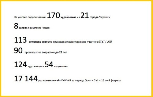 KYIV AIR (artist-in-residence 2013) I am in) http://kyivair.orgView Post