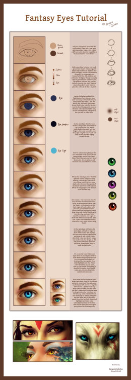 art-and-sterf:  Fantasy Eyes Tutorial by =sanguisGelidus