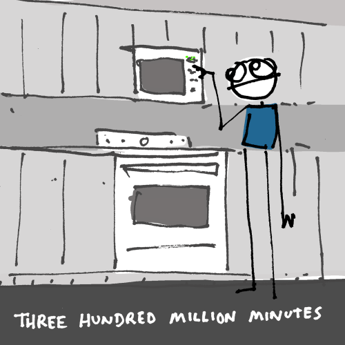 explodingdog:  three hundred million minutes