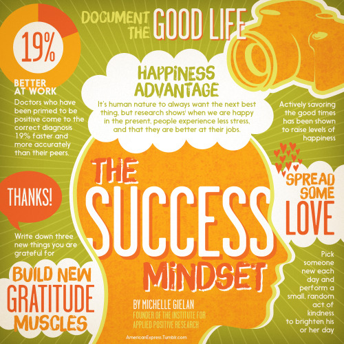 The Success Mindset <br /> by Michelle Gielan, Founder of The Institute for Applied Positive Research<br /> Michelle is a regular paid contributor to the American Express Tumblr community.