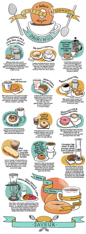 lucyknisley is awesome and on tumblr (!!!):  Coffee and Donut Pairings! I drew this for Saveur last month. Check it here.
