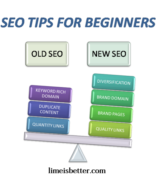 limeisbetterseo:  This articles introduces main SEO tips for beginners. Following search engine optimization tips will help you in successful SEO campaigns