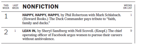 Obsessing over the books Duck Dynasty abuts on the NYT bestseller list every week: Healthy, professional behavior.