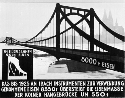 #infographic, #german_design, #charts, #1920s, #early_infographics, #graphic_design, #diagramm, #diagram