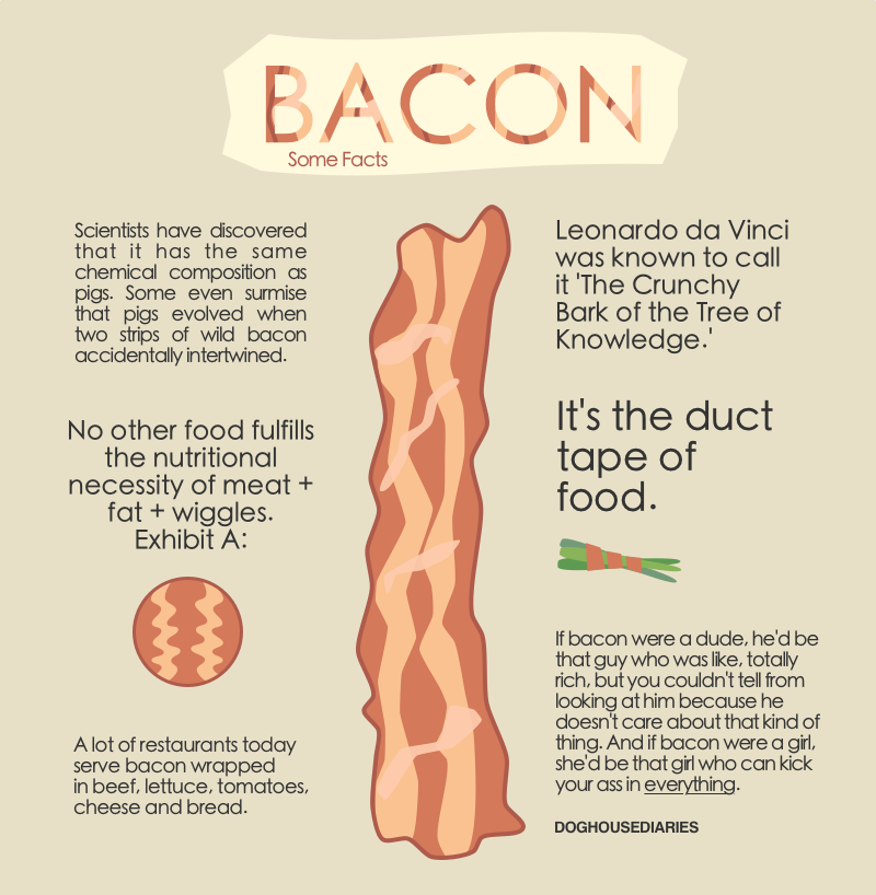 laughingsquid:  Bacon