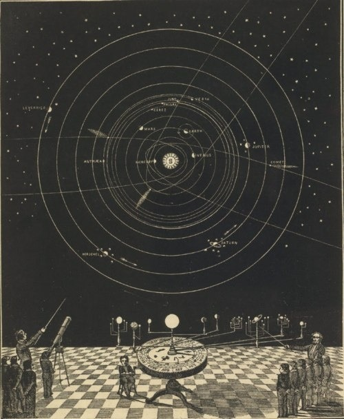 mapsinchoate:  Source: Smith's Illustrated Astronomy