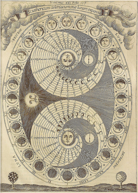 invisiblestories:  Phases of the moon from the 17th-century gem Ars Magna Lucis et Umbrae (The Great Art of Light and Shadow) (via explore-blog)