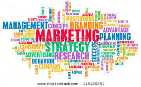 Marketing word cloud image