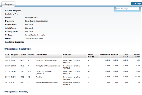 "VERY happy with my final grades for my Undergraduate degree. Not the 4.0 I wanted, but with all the ""senioritis"" I executed during this semester, these grades were a miracle!"
