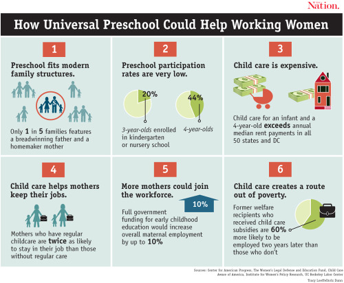 It's not just kids who would benefit from universal preschool—it's good for pretty much everybody.