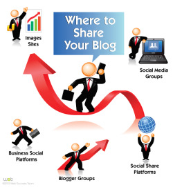 If you write a blog for your business, you already know you what a great tool it is to draw people in to your website. We recently reviewed the platforms we use for blog circulation and we want to share our thoughts with you…