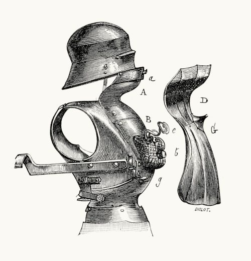 Armor with breastplate mechanism.  From Dictionnaire raisonné du mobilier français de l'époque carlovingienne à la Renaissance (Reasoned dictionary of French furniture from the Carolingian era to the Renaissance), vol. 2 by E. Viollet-Le-Duc. Paris, 1873.  (Source: archive.org).