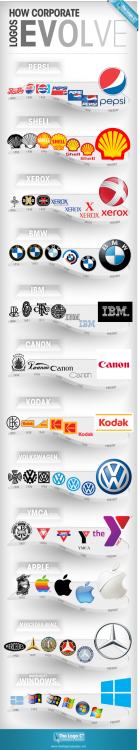 How Famous Logos Have Changed Over Time  /via gizmodo