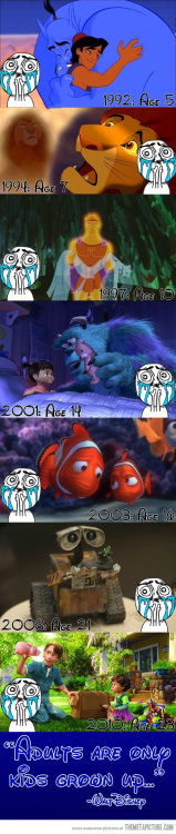 lol-coaster:  Disney sad moments movieshttp://lol-coaster.tumblr.com