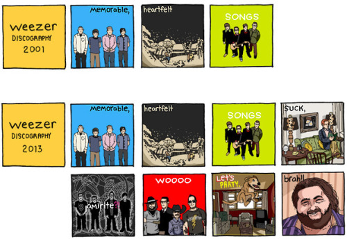WHY IS THIS WEEZER INFOGRAPHIC SO ACCURATE. I thought we had something special, then I found out you don't even like Pinkerton, like it was a mistake album or something? GOD, it's like we never even knew each other at all. I feel like a fool
