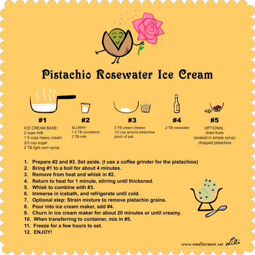 I have made a Pistachio ice cream before, and this is exactly the same recipe with two exceptions: the addition of rosewater, and no almond extract. I also mixed in some sugar-plumped cranberries and pistachio pieces. I love this flavor - so wonderfully nutty and fragrant.