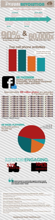 When it comes to social media, everything is coming up visual. From Twitter's Vine app to the massive success of Pinterest and Instagram, text is now optional when it comes to storytelling and engagement. Here at Chute, we work with brands and publishers to provide solutions for leveraging the power of visual media. Check out the infographic above to leaarn more about the revolution, and join the conversation by tagging your tweets and social photos with #VisualRevolution.