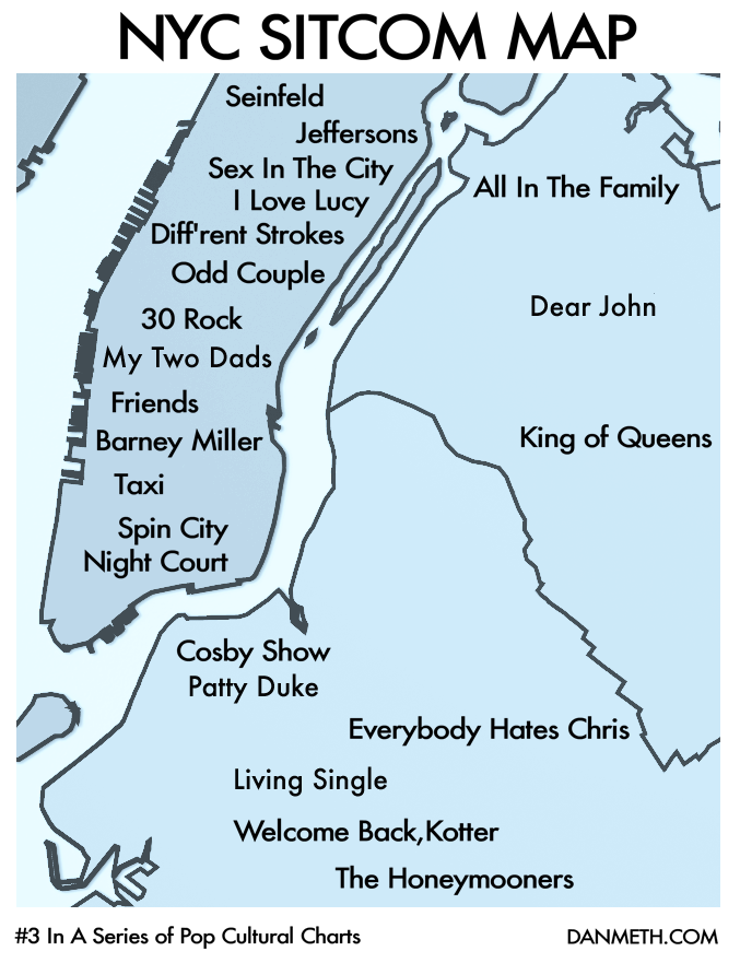danmeth:  NYC Sitcom Map#3 In A Series Of Pop-Cultural Charts Here's a handy map for the rest of the world, pointing out the exact location of NYC sitcoms. Oddly enough, these were all probably filmed in California.   The untapped Williamsburg Hipster sitcom setting is plain to see.