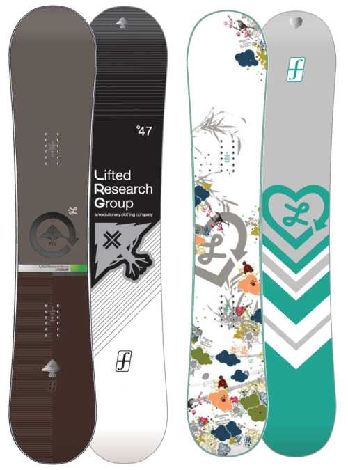 This is for my love of snowboarding.  Forum is a snowboard company and they had teamed up with LRG clothing company to design this LRG snowboard. I wish I had this board to cruise down the mountain with STyle.