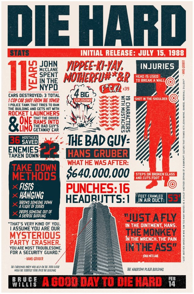 Die Hard, an infographic (x)