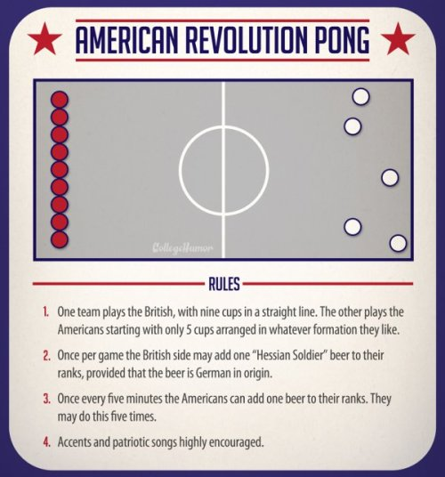 collegehumor:  7 New Versions of Beer Pong [Click for more] Because we want to make drinking more complicated.