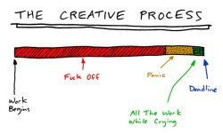 kadrey:  The Creative Process. http://toothpastefordinner.com/