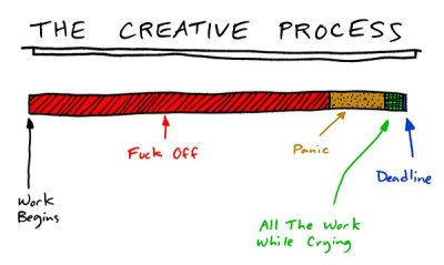 cassandraclare:  Hee. carrieryan:  hollyblack:  kadrey:  The Creative Process  It's just like college except forever.  Though I have to say that panic and crying aren't exclusive… there's def the working and crying while also panicking stage.   So true. Also true for my exams…
