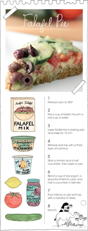 reblogged from vegnews:  The road to Falafel Pie is short and paved and hummus. But how will we stick to just one slice?  So this is kind of genius.