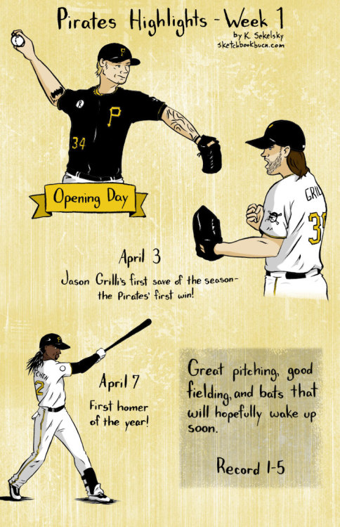 Here's your Pittsburgh Pirates week 1 recap! Many more to come!