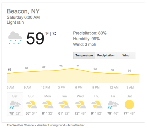 A warning to gardeners in the Beacon NY area: cold snap coming, with temperatures dropping to the low thirties Sunday, Monday, and Tuesday. Get your tomato plants under some cover.