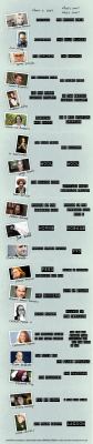 (via Stomping on Yeti: 20 Best Young SF Novelists: An Infographic)