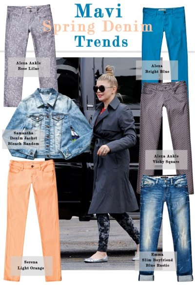 Spring Denim Trends to update your wardrobe.