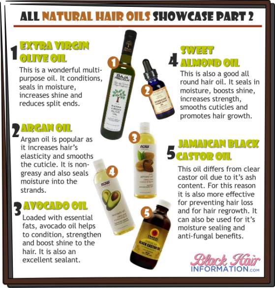 itsjustmyhair:  All Natural Hair Oils Showcase Part 2