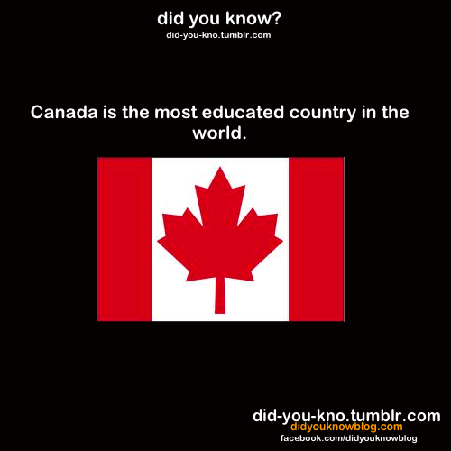 did-you-kno:  Source  CANADA