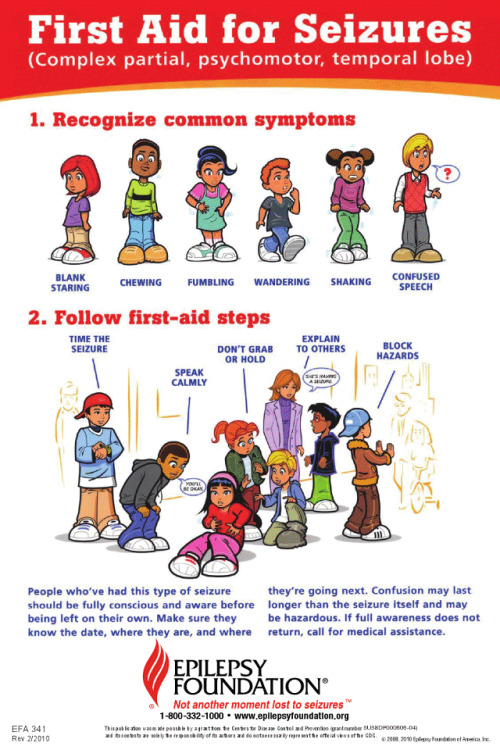 livingwithdisability:  Helpful first aid poster for seizures.