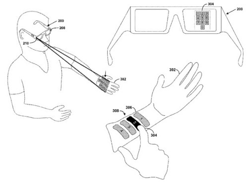 "8bitfuture:  Google applies for laser projection system patent. A new patent application from Google describes ""Methods and Systems for a Virtual Input Device"". When combined with Google Glass, the system allows a virtual control panel to be projected onto a users hand or arm, with a camera monitoring movement on the surface which it interprets as inputs.   In one example, the virtual input device includes a projector and a camera. The projector projects a pattern onto a surface. The camera captures images that can be interpreted by a processor to determine actions. The projector may be mounted on an arm of a pair of eyeglasses and the camera may be mounted on an opposite arm of the eyeglasses. A pattern for a virtual input device can be projected onto a ""display hand"" of a user, and the camera may be able to detect when the user uses an opposite hand to select items of the virtual input device. In another example, the camera may detect when the display hand is moving and interpret display hand movements as inputs to the virtual input device, and/or realign the projection onto the moving display hand.   Google has been known to be working on several different ways of controlling their augmented reality glasses, including having a small control panel on one side, or sensors on the arm of the glasses able to sense and interpret hand movements without actually touching the device."