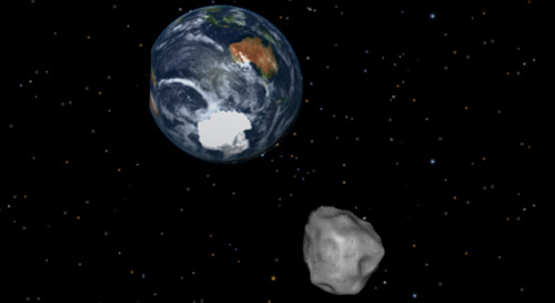 Watch live video of asteroid's close fly-by to Earth Watch live video and commentary from NASA on the expected close fly-by of an asteroid to Earth on BreakingNews.com: http://www.breakingnews.com/topic/asteroid-passes-by-earth-feb-15-2013The asteroid is half the size of a U.S. football field, flying at nearly 17,500 mph. NASA and astronomers say the chance of asteroid 2012 DA14 colliding with Earth are infinitesimally small.Photo: A diagram depicting the passage of asteroid 2012 DA14 through the Earth-moon system on Feb. 15, 2013. (NASA/JPL-Caltech)