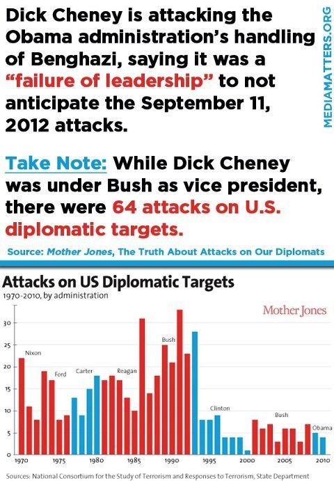 abaldwin360:  mediamattersforamerica:  What Dick Cheney's Benghazi criticism misses.   Not to mention that other thing that happened under Cheney's watch on September 11th 2001 …