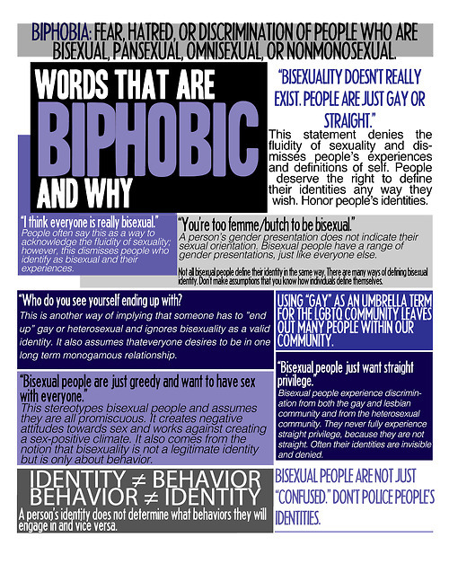 bisexual-community:  words that are biphobic and why