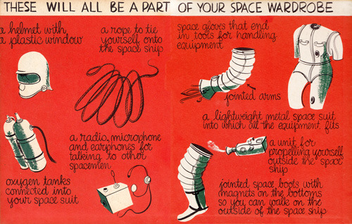 Vintage anatomy of a space suit from this lovely 1953 primer on space travel.