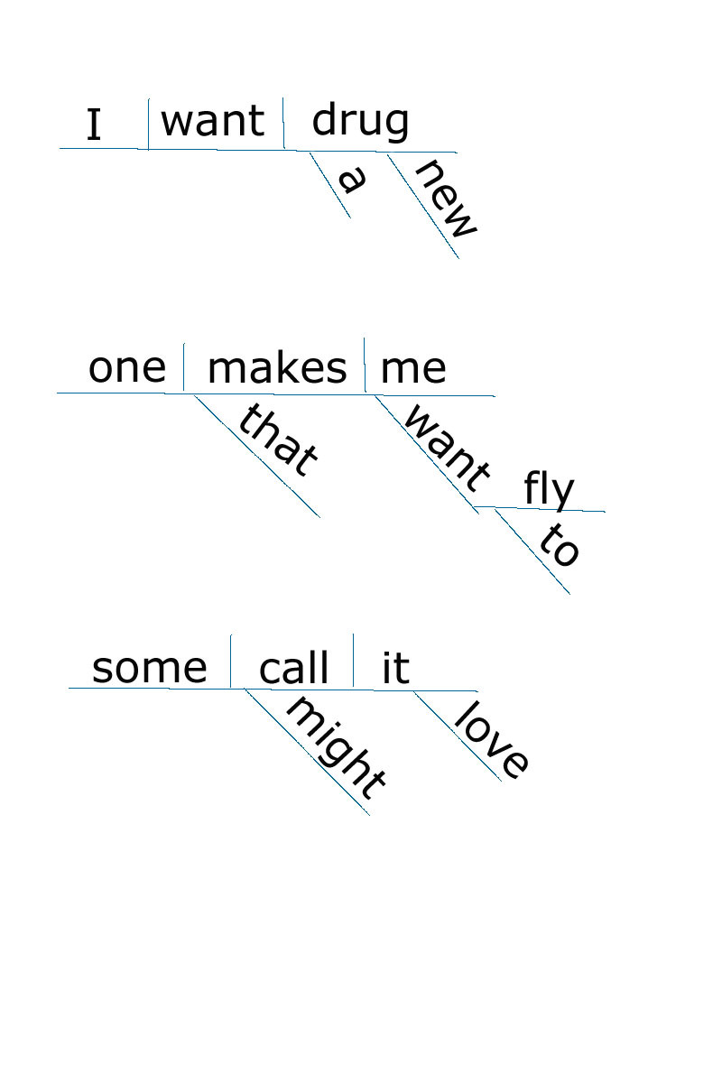 This is the only time I've ever diagrammed a sentence since learning how in the 8th grade.
