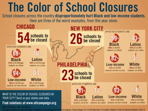 iinventedeverything:  great graphic connecting school closures in major cities through race and class.