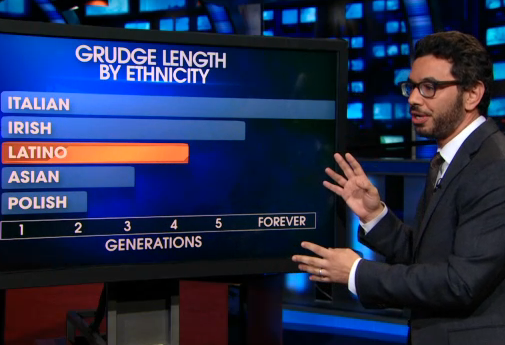 thedailyshow:  Al Madrigal in His Panic Room: http://on.cc.com/WEcuZV  ok !