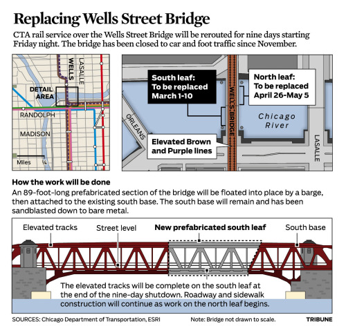Diagram: Work begins Friday on Wells Street Bridge.  Story: Crews prepare for intensive surgery on Wells Street Bridge Photo gallery