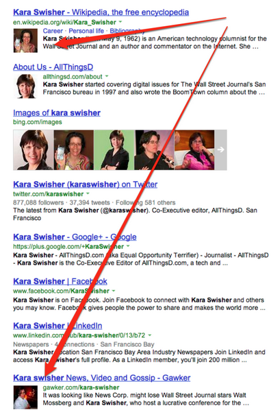"*Is Bing Testing ""Subjectship"" Rather Than Authorship In Its Search Results?* The two arrows point to stories in Bing results that are about Kara Swisher, with her picture shown authorship-style. But unlike Google's results she's not the author of these stories. She's the subject. Read more here."