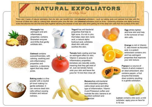 Natural Exfoliators for Oily Skin
