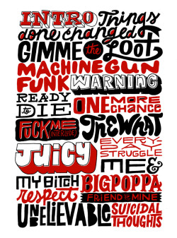 walensa:  Typography Track listing of Biggie Smalls' Ready to Die (1994)