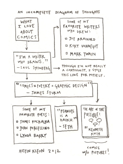 I. Love. This. austinkleon:  Why I like comics Box Brown asked me to write something about why I liked comics, but it was right after my kid was born, and I wasn't thinking in complete thoughts, so I just drew a little diagram. (Most of my writing starts with drawing diagrams like this one…) kochalka:  This also doubles as an awesome American Elf tribute! retrofitcomics:  Thank you to Austin Kleon creator of the books Steal Like an Artist and Newspaper Blackout.   COMICS DOPE is a regular feature celebrating the comics artform.