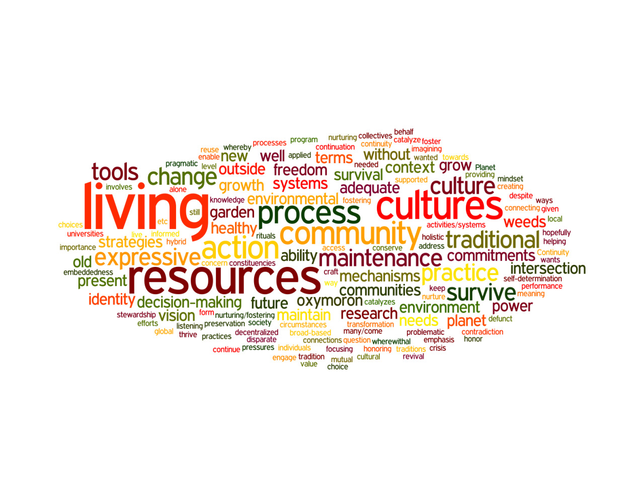 Everything that relates to cultural sustainability
