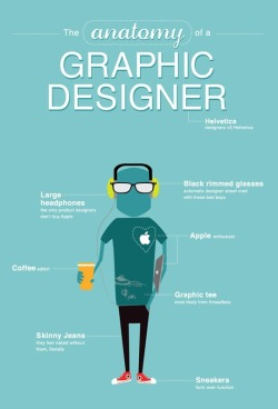 finnharries:  Anatomy of a graphic designer.